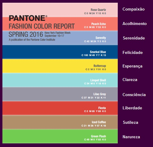 Pantone Fashion Color Report Spring 2016